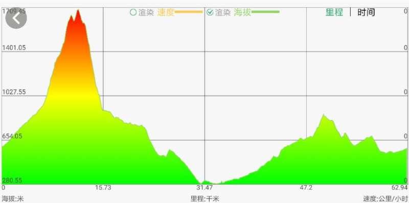 天堂寨60K海拔图.jpg