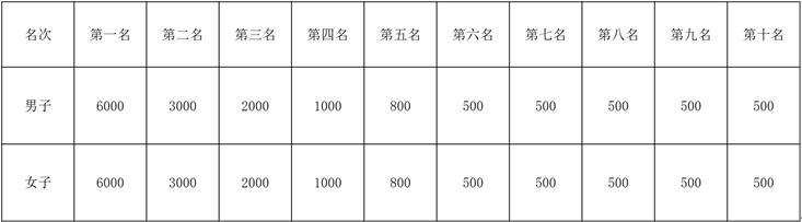 奖励2.jpg