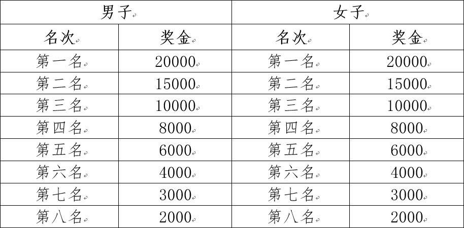 奖金1.jpg